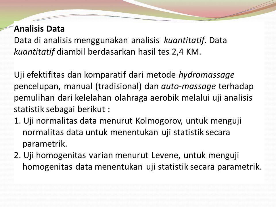 Analisis Data Data di analisis menggunakan analisis kuantitatif. Data kuantitatif diambil berdasarkan hasil tes 2,4 KM. Uji efektifitas dan komparatif