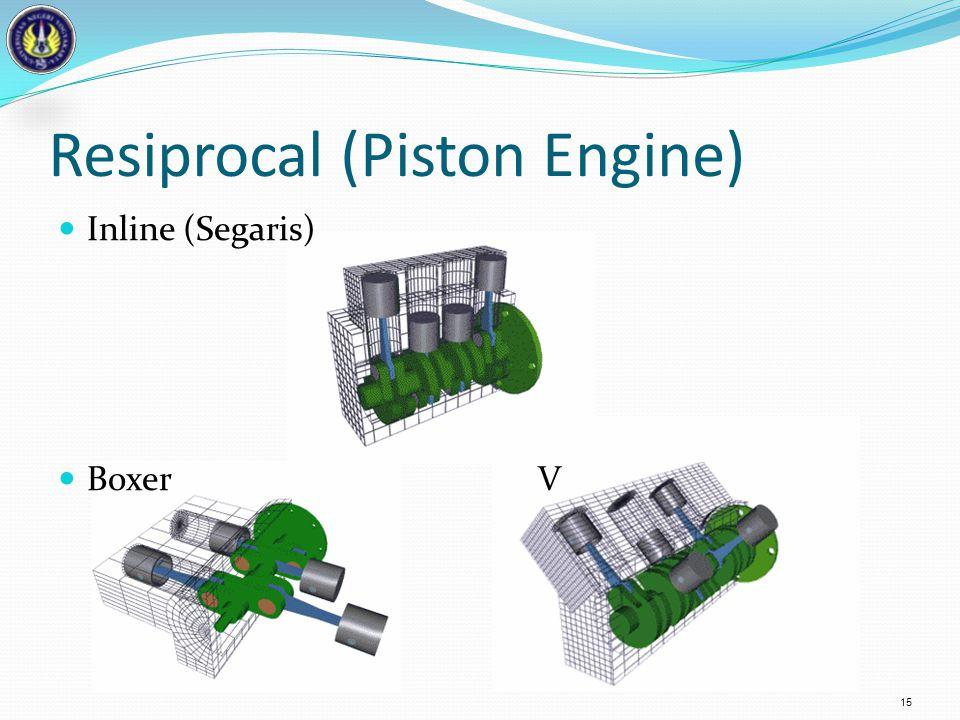 Resiprocal (Piston Engine) 15  Inline (Segaris)  BoxerV