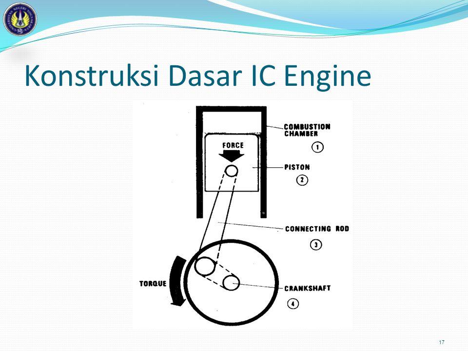 Konstruksi Dasar IC Engine 17