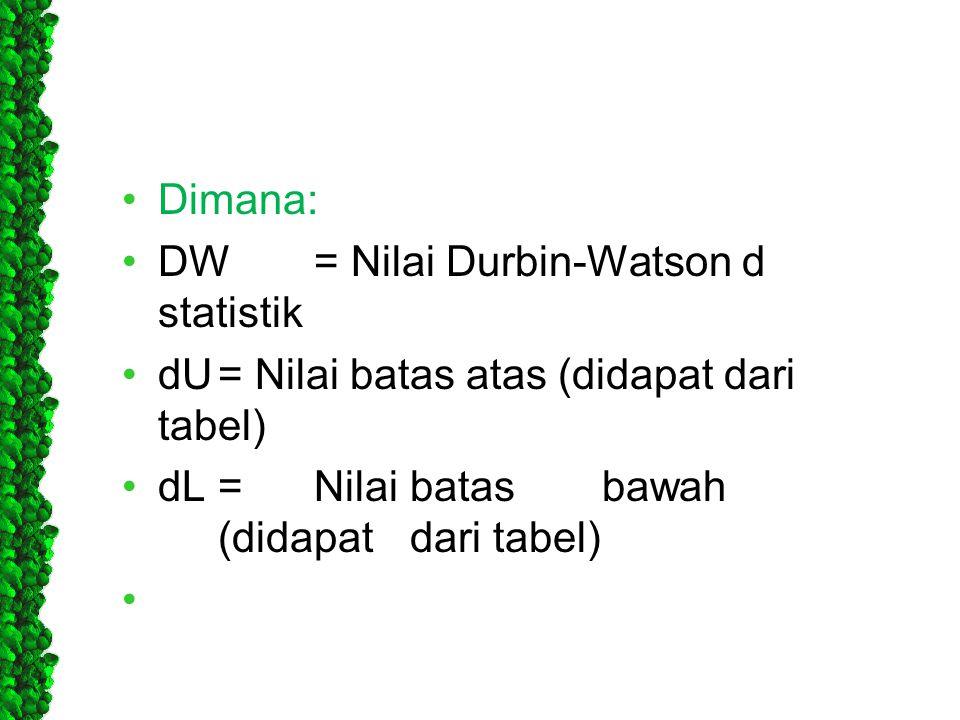 •Dimana: •DW= Nilai Durbin-Watson d statistik •dU= Nilai batas atas (didapat dari tabel) •dL=Nilaibatasbawah (didapatdari tabel) •