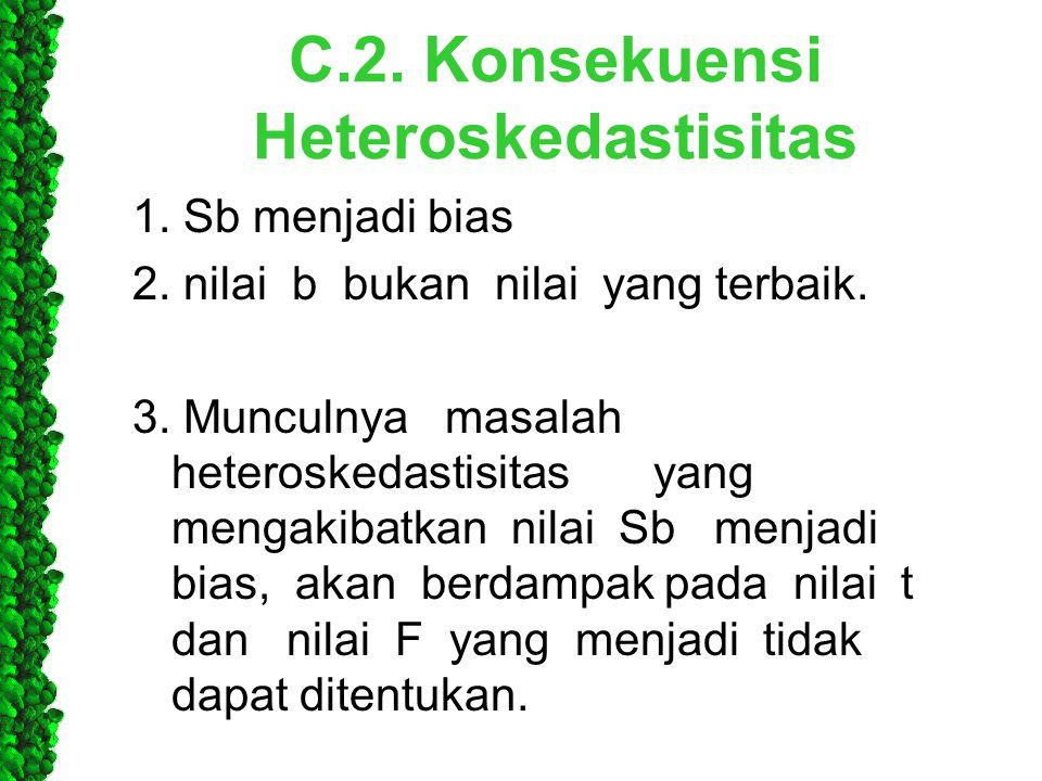 C.2. Konsekuensi Heteroskedastisitas 1. Sb menjadi bias 2. nilai b bukan nilai yang terbaik. 3. Munculnyamasalah heteroskedastisitasyang mengakibatkan