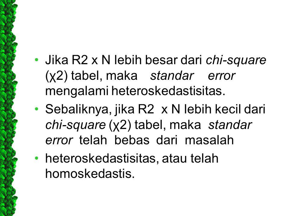 •Jika R2 x N lebih besar dari chi-square (χ2) tabel, makastandarerror mengalami heteroskedastisitas. •Sebaliknya, jika R2 x N lebih kecil dari chi-squ