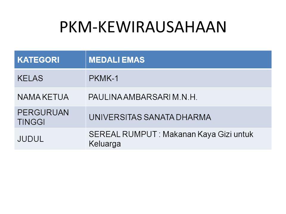 PKM-KEWIRAUSAHAAN KATEGORIMEDALI EMAS KELASPKMK-1 NAMA KETUA PAULINA AMBARSARI M.N.H. PERGURUAN TINGGI UNIVERSITAS SANATA DHARMA JUDUL SEREAL RUMPUT :