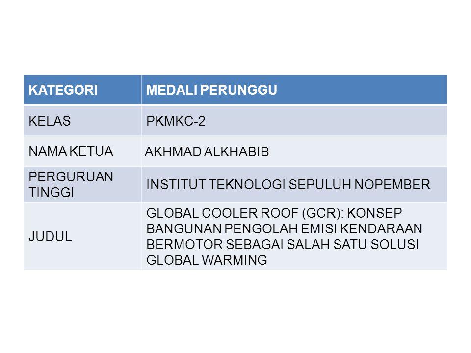 KATEGORIMEDALI PERUNGGU KELASPKMKC-2 NAMA KETUA AKHMAD ALKHABIB PERGURUAN TINGGI INSTITUT TEKNOLOGI SEPULUH NOPEMBER JUDUL GLOBAL COOLER ROOF (GCR): K