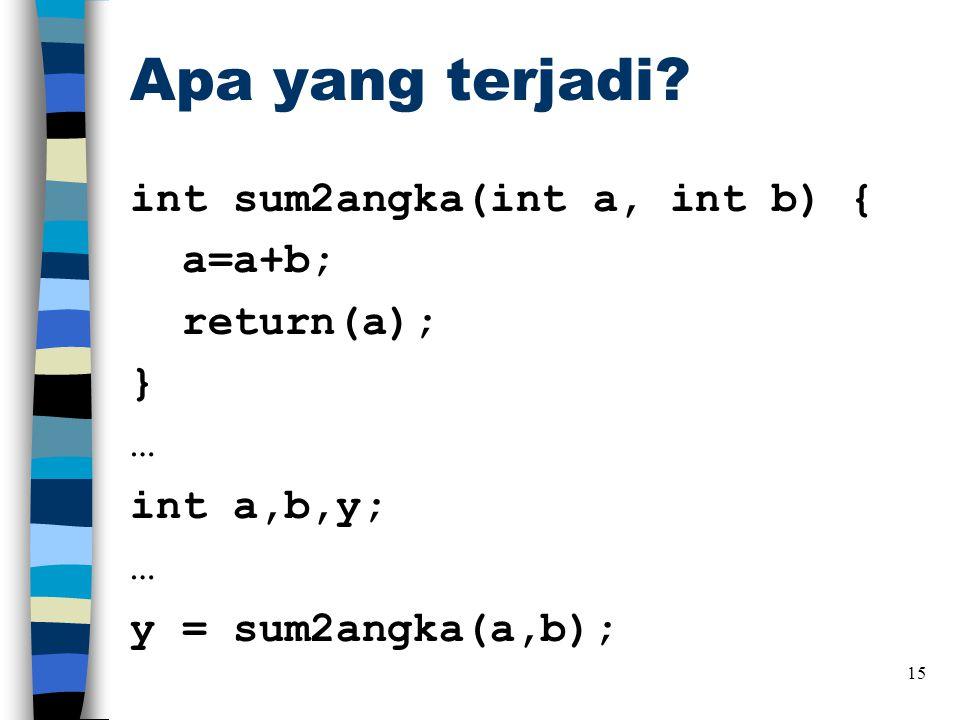 Apa yang terjadi? int sum2angka(int a, int b) { a=a+b; return(a); } … int a,b,y; … y = sum2angka(a,b); 15