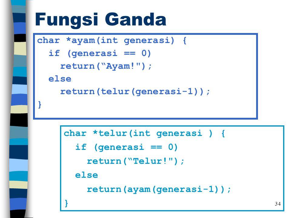 Fungsi Ganda char *ayam(int generasi) { if (generasi == 0) return( Ayam! ); else return(telur(generasi-1)); } 34 char *telur(int generasi ) { if (generasi == 0) return( Telur! ); else return(ayam(generasi-1)); }