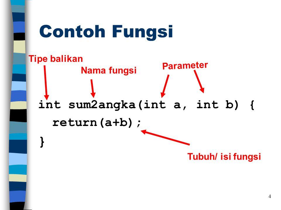 Contoh Fungsi int sum2angka(int a, int b) { return(a+b); } 4 Tipe balikan Nama fungsi Parameter Tubuh/ isi fungsi
