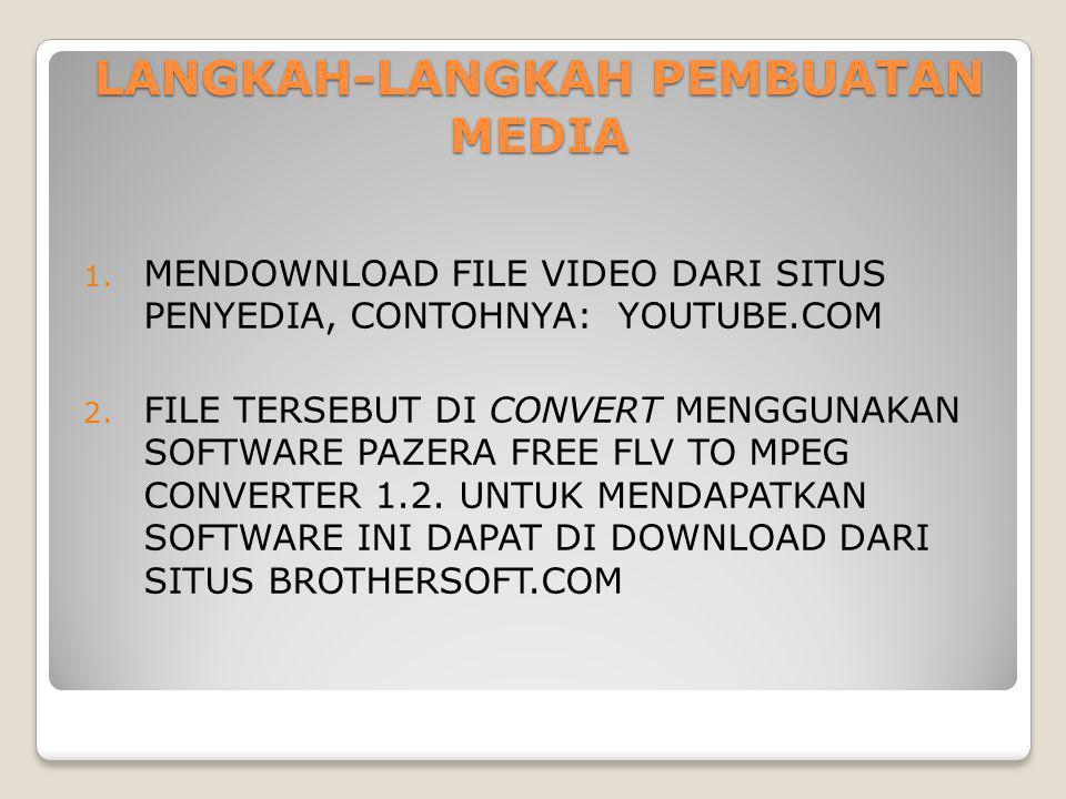 LANGKAH-LANGKAH PEMBUATAN MEDIA 1. MENDOWNLOAD FILE VIDEO DARI SITUS PENYEDIA, CONTOHNYA: YOUTUBE.COM 2. FILE TERSEBUT DI CONVERT MENGGUNAKAN SOFTWARE