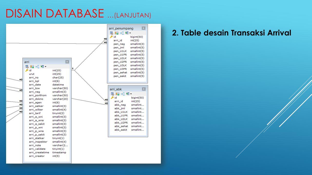 DISAIN DATABASE …(LANJUTAN) 2. Table desain Transaksi Arrival