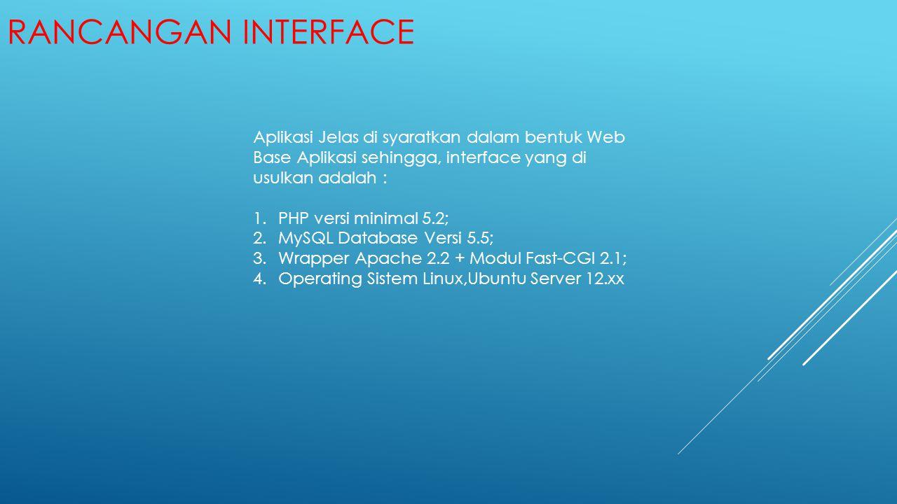 RANCANGAN INTERFACE Aplikasi Jelas di syaratkan dalam bentuk Web Base Aplikasi sehingga, interface yang di usulkan adalah : 1.PHP versi minimal 5.2; 2