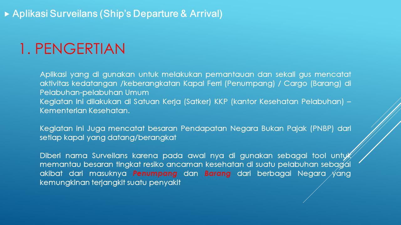 1. PENGERTIAN  Aplikasi Surveilans (Ship's Departure & Arrival) Aplikasi yang di gunakan untuk melakukan pemantauan dan sekali gus mencatat aktivitas