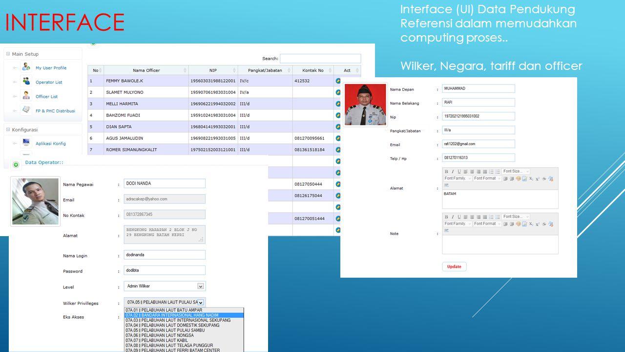 INTERFACE Interface (UI) Data Pendukung Referensi dalam memudahkan computing proses.. Wilker, Negara, tariff dan officer