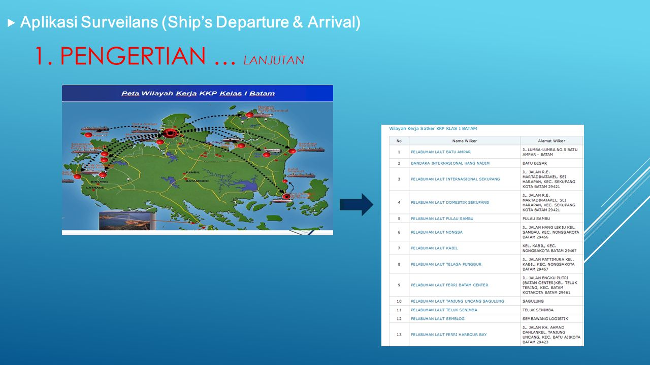 1. PENGERTIAN … LANJUTAN  Aplikasi Surveilans (Ship's Departure & Arrival)