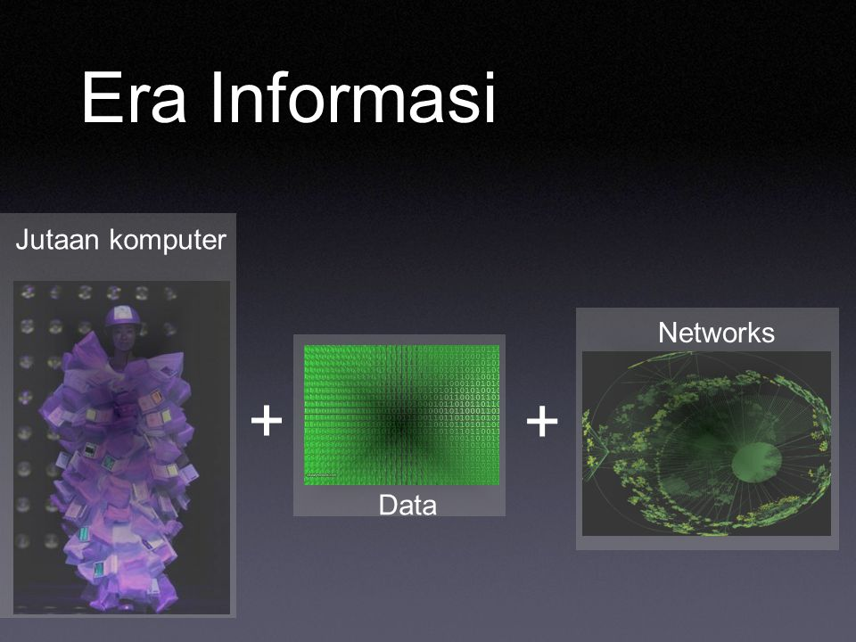 Era Informasi Jutaan komputer Data Networks + +