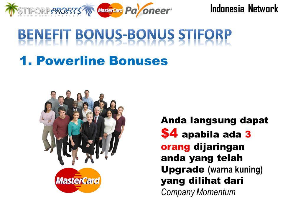2. Fast Start Bonuses Indonesia Network