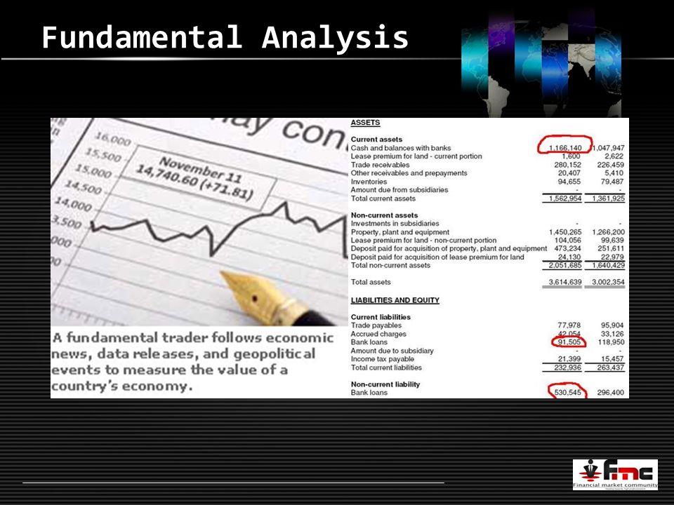 LOGO Fundamental Analysis