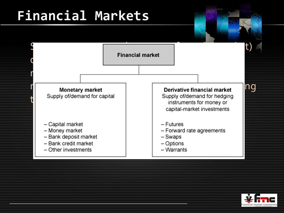 LOGO Financial Markets Secara umum, pasar keuangan (financial market) dapat dibagi menjadi pasar moneter (monetary market) dan pasar turunan (derivative market) meskipun masih banyak terdapat jenis pasar yang termasuk pasar keuangan.