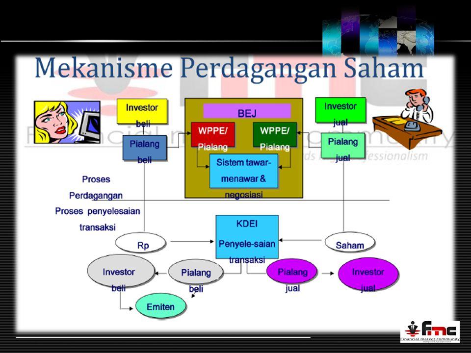 Saham  Satuan perdagangan saham di Bursa Efek Indonesia adalah lot, di mana satu lot berjumlah 500 lembar.