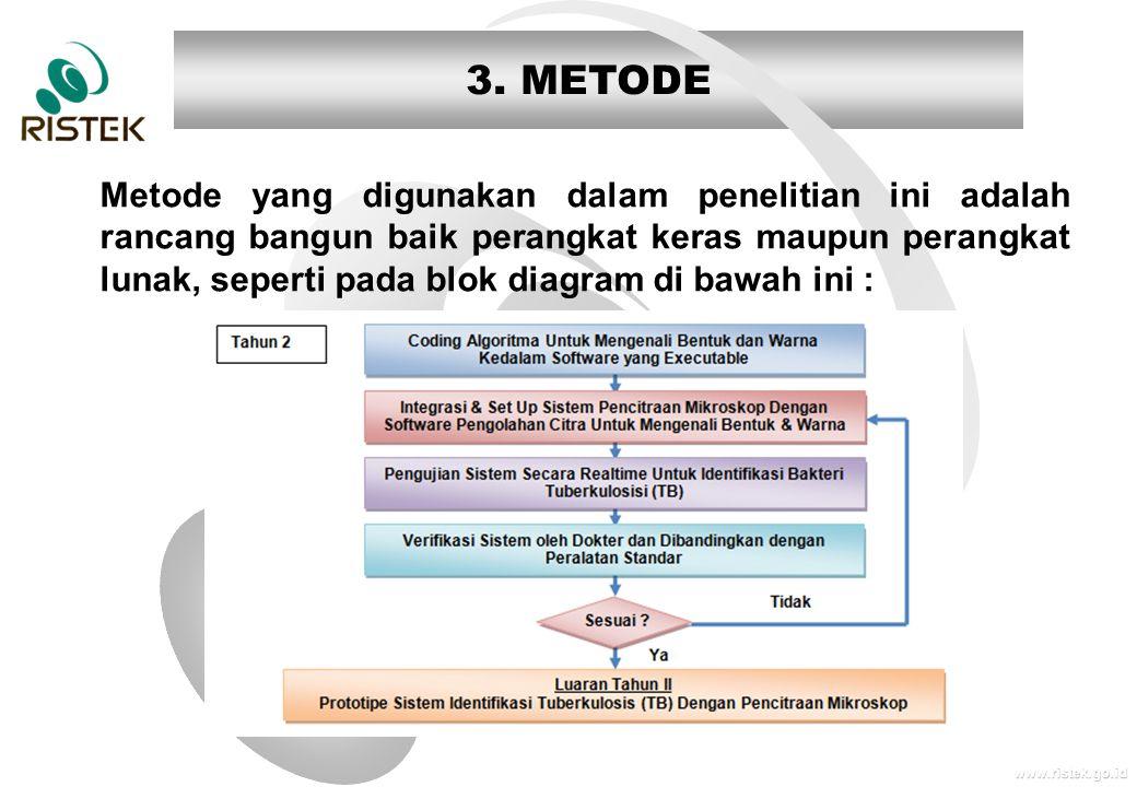 www.ristek.go.id 3. METODE Metode yang digunakan dalam penelitian ini adalah rancang bangun baik perangkat keras maupun perangkat lunak, seperti pada