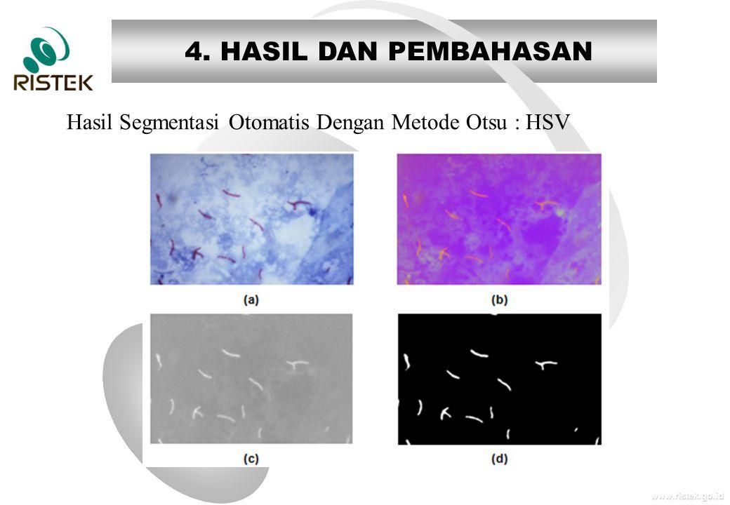 www.ristek.go.id 4. HASIL DAN PEMBAHASAN Hasil Segmentasi Otomatis Dengan Metode Otsu : NTSC