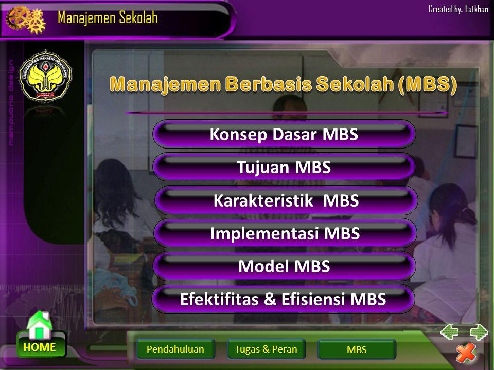 Pendahuluan HOME Manajemen Sekolah Tugas & Peran Tugas & Peran MBS Created by. Fatkhan Peran Guru dalam Manajemen Sekolah 2.Peran Guru dalam Pengadmin