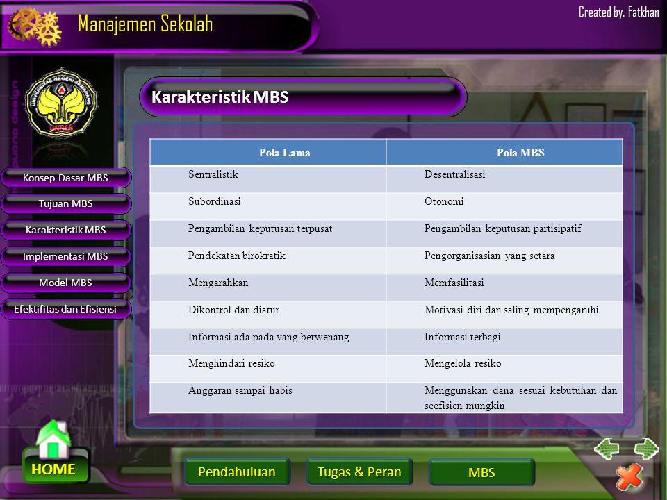 Pendahuluan HOME Manajemen Sekolah Tugas & Peran Tugas & Peran MBS Created by.