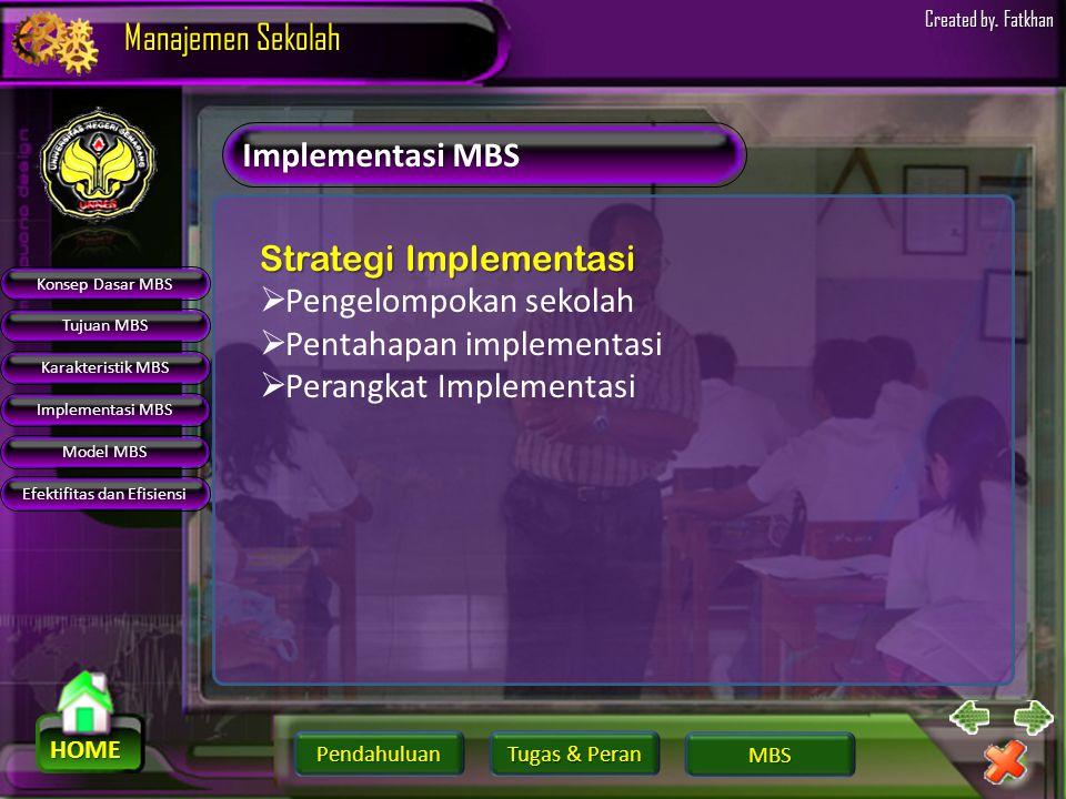 Pendahuluan HOME Manajemen Sekolah Tugas & Peran Tugas & Peran MBS Created by. Fatkhan Implementasi MBS Ruang Lingkup  Manajemen kurikulum dan progra