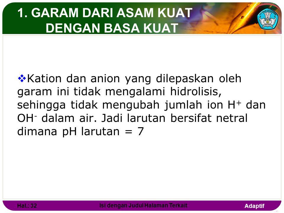 Adaptif 3.Garam asam kuat + basa lemah Contoh: AgNO 3, CuSO 4 4.Garam asam lemah + basa lemah Contoh: Al 2 S 3 Hal.: 31 Isi dengan Judul Halaman Terka