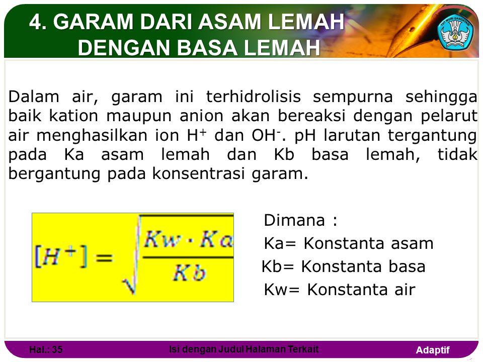 Adaptif 3. GARAM DARI ASAM KUAT DENGAN BASA LEMAH  Dalam air, garam ini akan terhidrolisis sebagian (kation yang terhidrolisis, anion tidak).  Jumla