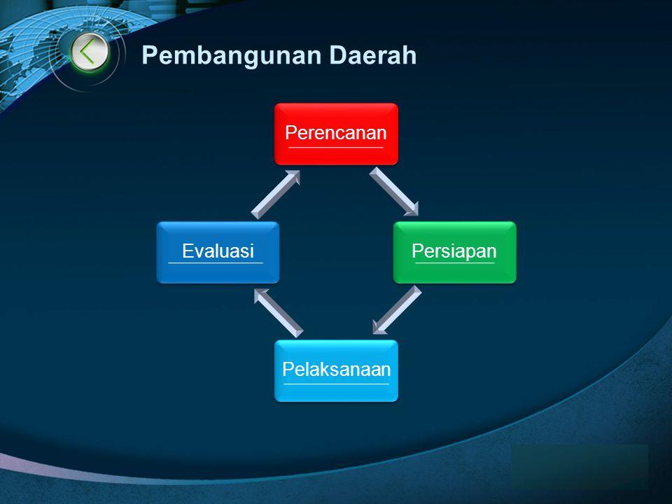 LOGO www.themegallery.com Pembangunan Daerah PerencananPersiapanPelaksanaanEvaluasi