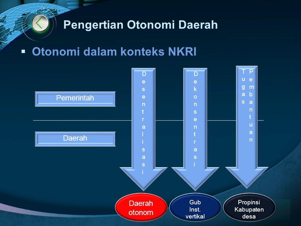 LOGO www.themegallery.com Pengertian Otonomi Daerah  Otonomi dalam konteks NKRI Pemerintah Daerah Daerah otonom Gub Inst.