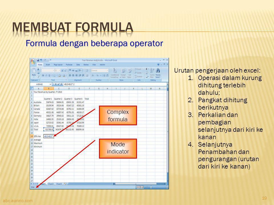 abc.aurino.com Complex formula Formula dengan beberapa operator Mode indicator Urutan pengerjaan oleh excel: 1.Operasi dalam kurung dihitung terlebih