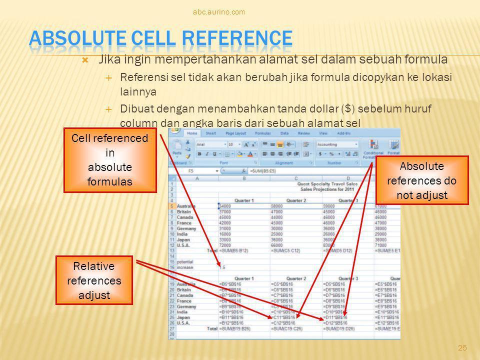  Jika ingin mempertahankan alamat sel dalam sebuah formula  Referensi sel tidak akan berubah jika formula dicopykan ke lokasi lainnya  Dibuat denga