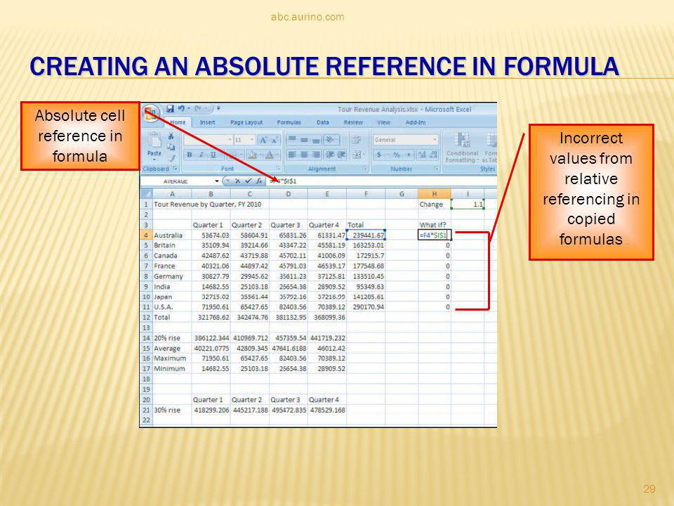 CREATING AN ABSOLUTE REFERENCE IN FORMULA abc.aurino.com Absolute cell reference in formula Incorrect values from relative referencing in copied formulas 29