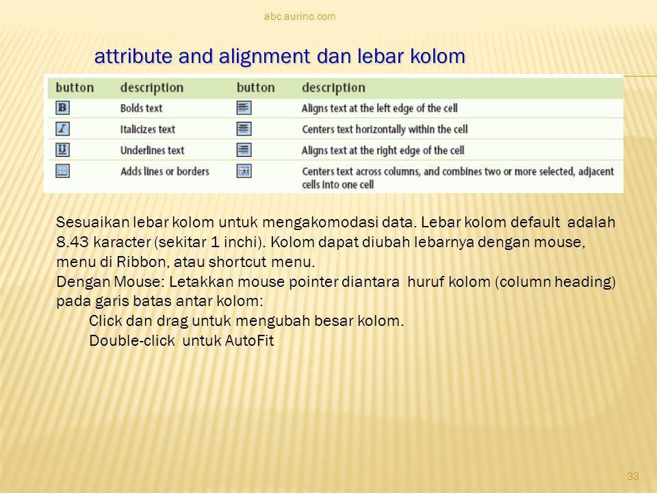 attribute and alignment dan lebar kolom abc.aurino.com Sesuaikan lebar kolom untuk mengakomodasi data. Lebar kolom default adalah 8.43 karacter (sekit