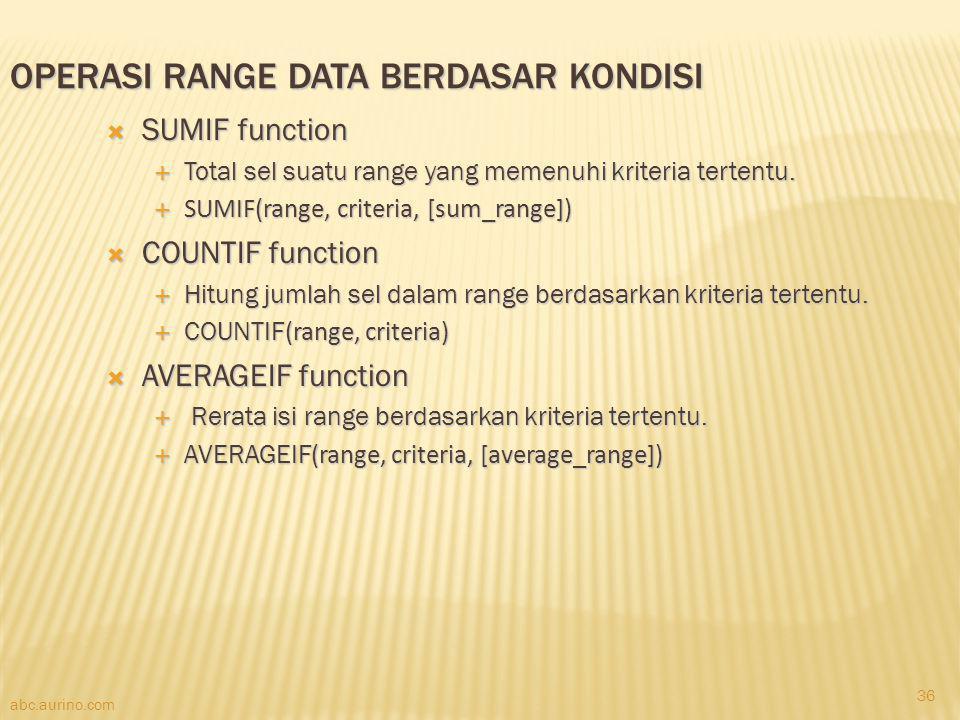 abc.aurino.com OPERASI RANGE DATA BERDASAR KONDISI  SUMIF function  Total sel suatu range yang memenuhi kriteria tertentu.  SUMIF(range, criteria,