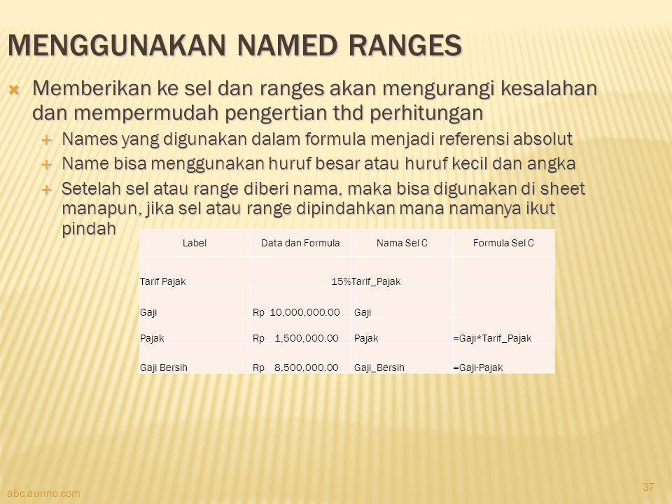 abc.aurino.com MENGGUNAKAN NAMED RANGES  Memberikan ke sel dan ranges akan mengurangi kesalahan dan mempermudah pengertian thd perhitungan  Names ya