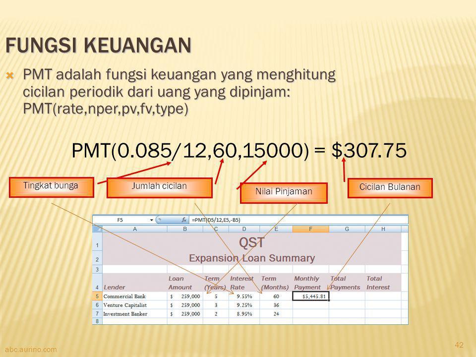 abc.aurino.com FUNGSI KEUANGAN  PMT adalah fungsi keuangan yang menghitung cicilan periodik dari uang yang dipinjam: PMT(rate,nper,pv,fv,type) Tingka