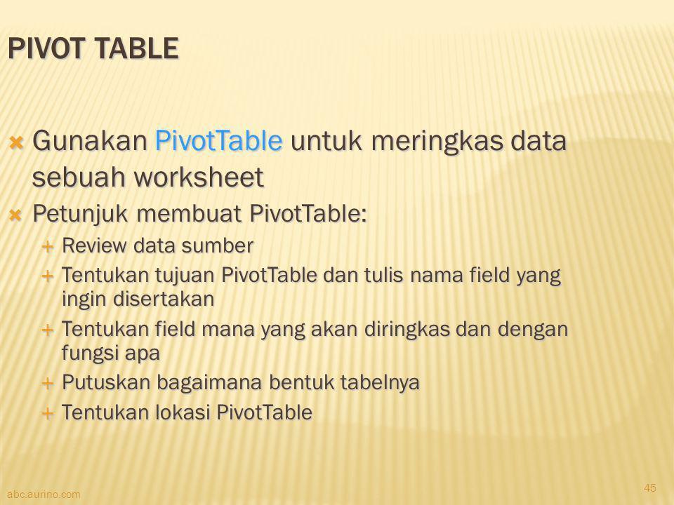 abc.aurino.com PIVOT TABLE  Gunakan PivotTable untuk meringkas data sebuah worksheet  Petunjuk membuat PivotTable:  Review data sumber  Tentukan t