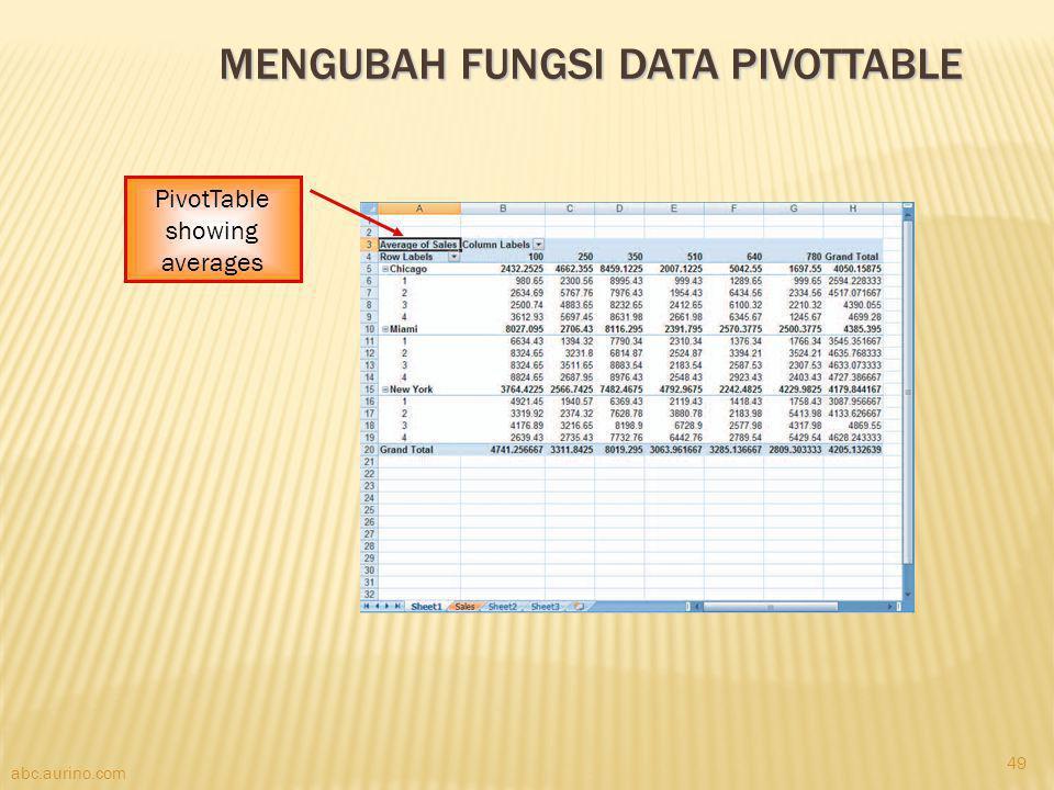 abc.aurino.com MENGUBAH FUNGSI DATA PIVOTTABLE PivotTable showing averages 49