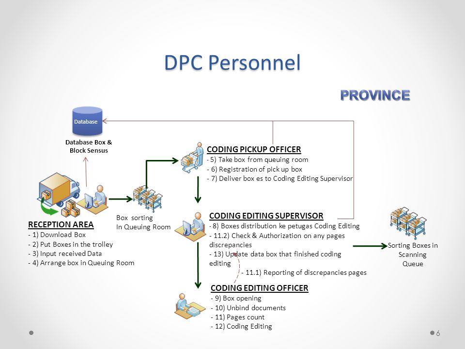 37 Network Architecture of Data Center