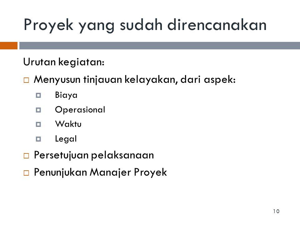 Proyek yang sudah direncanakan Urutan kegiatan:  Menyusun tinjauan kelayakan, dari aspek:  Biaya  Operasional  Waktu  Legal  Persetujuan pelaksa