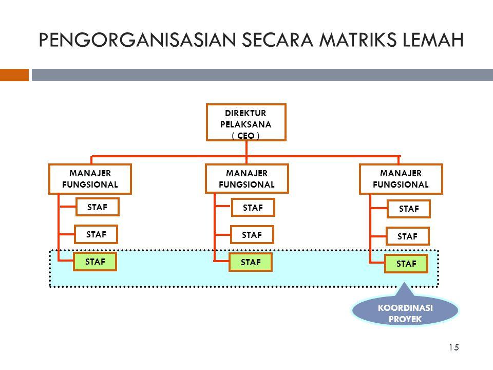PENGORGANISASIAN SECARA MATRIKS LEMAH 15 DIREKTUR PELAKSANA ( CEO ) MANAJER FUNGSIONAL STAF KOORDINASI PROYEK
