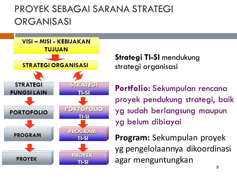PROYEK SEBAGAI SARANA STRATEGI ORGANISASI 8 MANAJEMENN PROYEK P/L – IF015 – 3 SKS PROYEK STRATEGI ORGANISASI STRATEGITI-SI PORTOFOLIOTI-SI STRATEGI FU