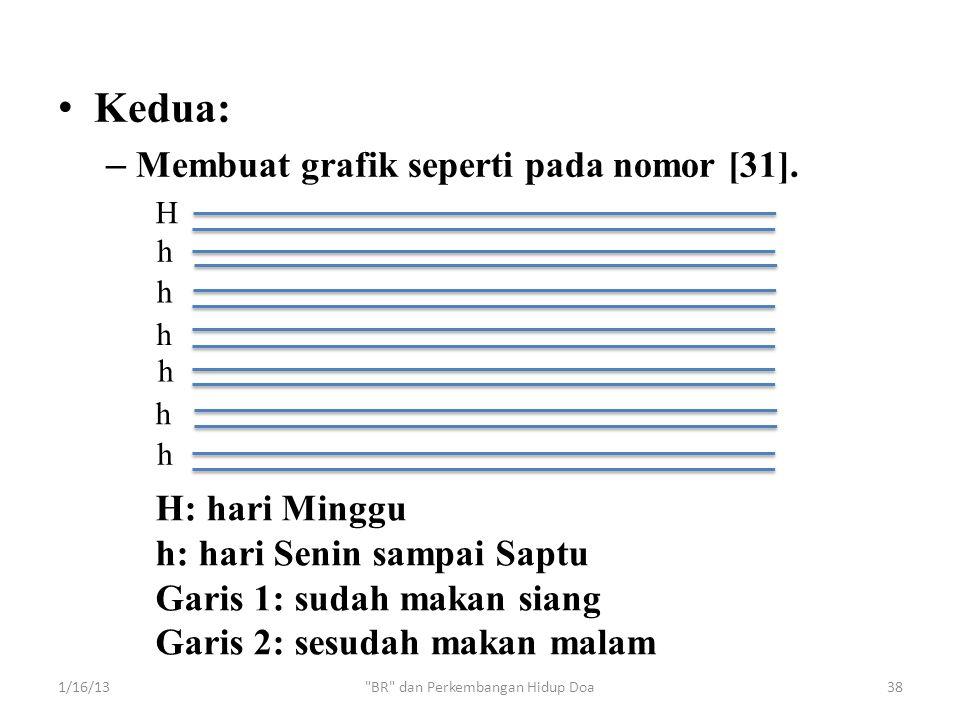 • Kedua: – Membuat grafik seperti pada nomor [31]. 1/16/13