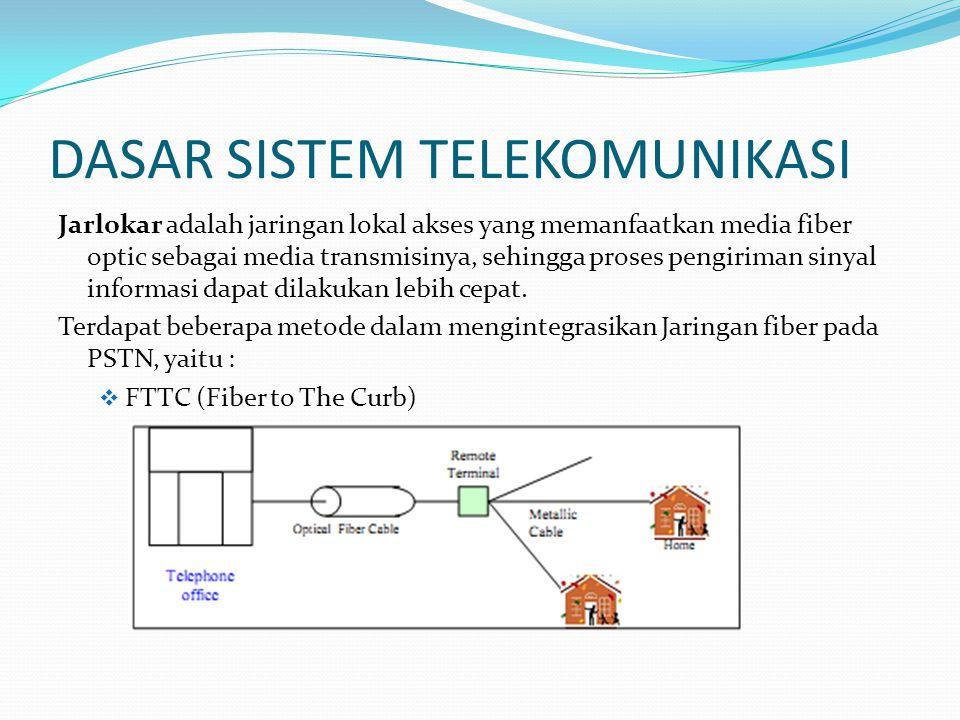 DASAR SISTEM TELEKOMUNIKASI Jarlokar adalah jaringan lokal akses yang memanfaatkan media fiber optic sebagai media transmisinya, sehingga proses pengiriman sinyal informasi dapat dilakukan lebih cepat.