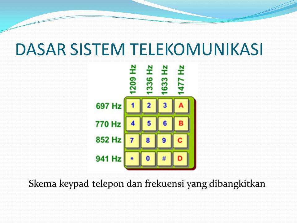 DASAR SISTEM TELEKOMUNIKASI Skema keypad telepon dan frekuensi yang dibangkitkan