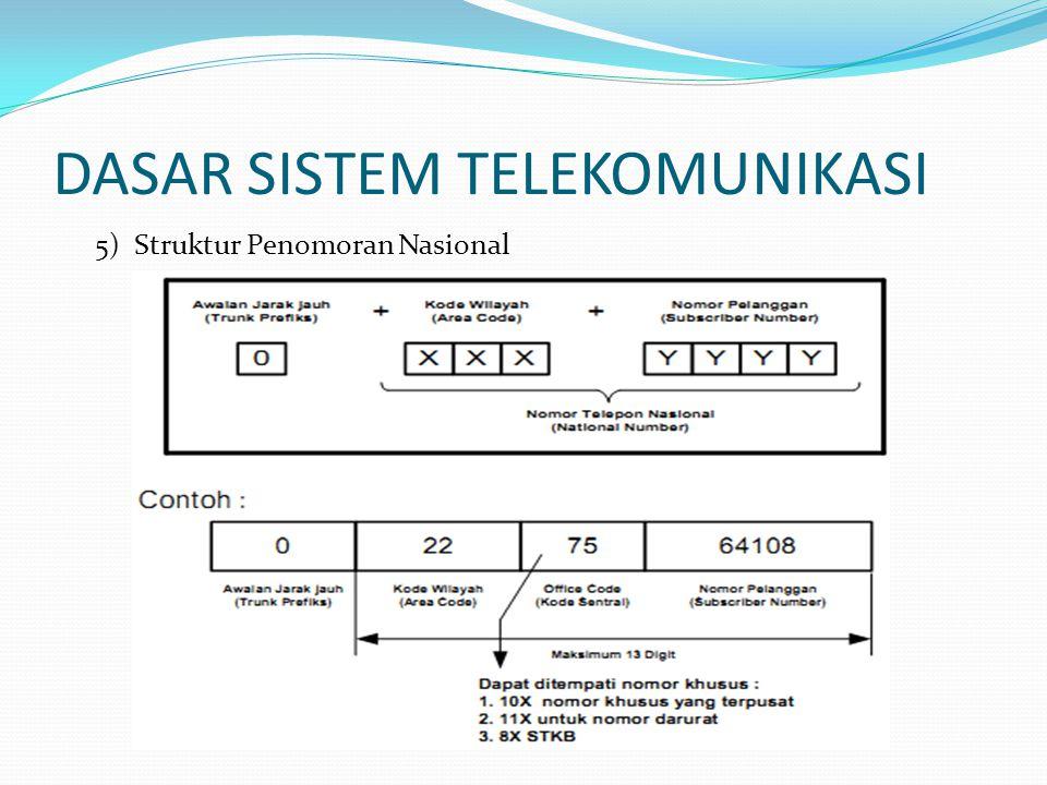 DASAR SISTEM TELEKOMUNIKASI 5) Struktur Penomoran Nasional