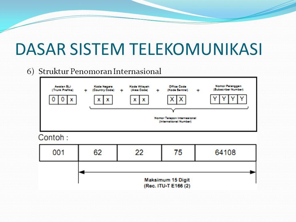 DASAR SISTEM TELEKOMUNIKASI 6) Struktur Penomoran Internasional