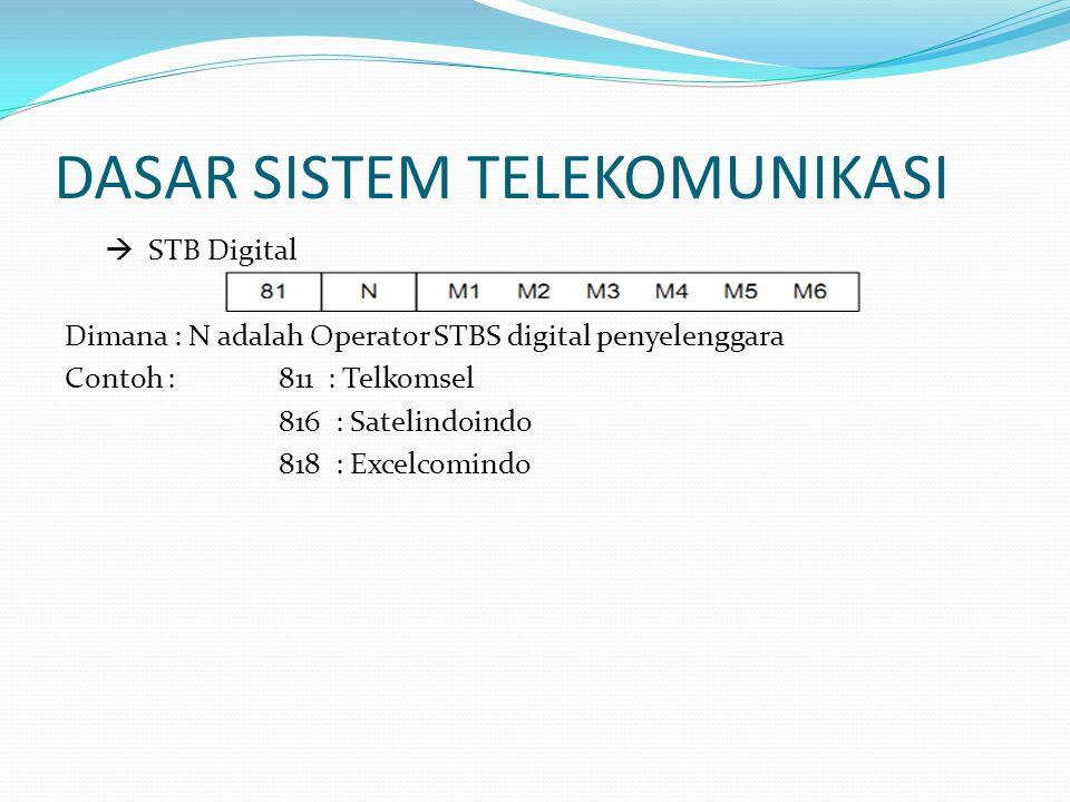 DASAR SISTEM TELEKOMUNIKASI  STB Digital Dimana : N adalah Operator STBS digital penyelenggara Contoh : 811 : Telkomsel 816 : Satelindoindo 818 : Excelcomindo
